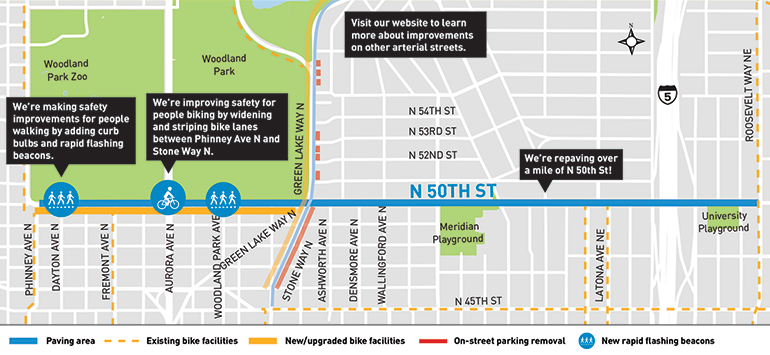 A map that displays the section of N 50th St that will receive a mile of repaving along the blue line. The map also shows existing bike facilities in the form of yellow dotted lines and new bike facilities in solid, yellow lines. Circular images on the blue line show areas that will receive bike lane and sidewalk improvements.