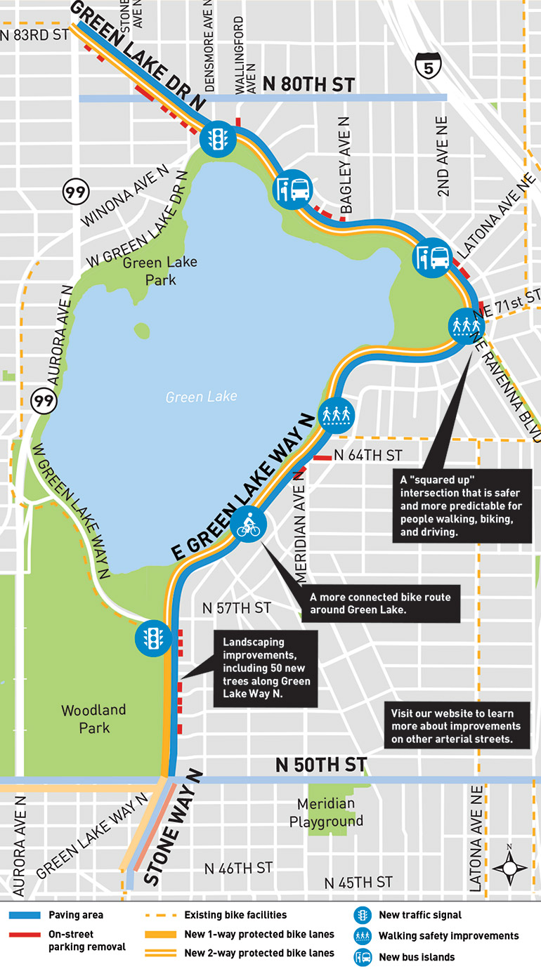 A map that displays the section of Green Lake Way and Green Lake Dr that will receive a repaving along the blue line. The map also shows existing bike facilities in the form of yellow dotted lines and new bike facilities in solid, yellow lines. Circular images along Green lake way show construction areas that will receive rapid flashing beacons, new traffic signals and sidewalk improvements.